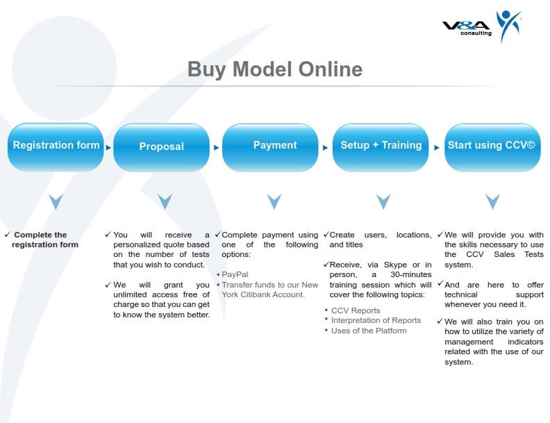 Modelo de compra English version fn